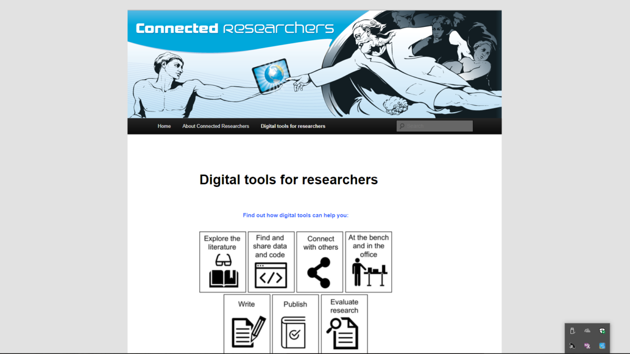 connected research